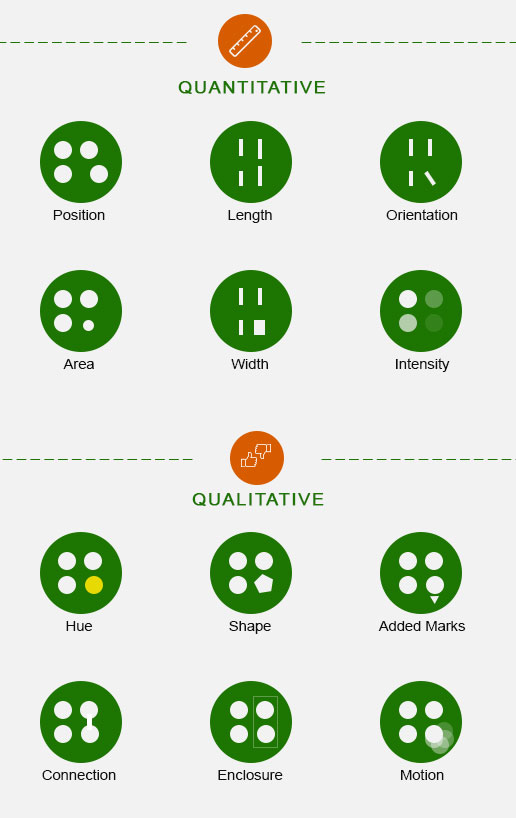visual-attribute-for-data